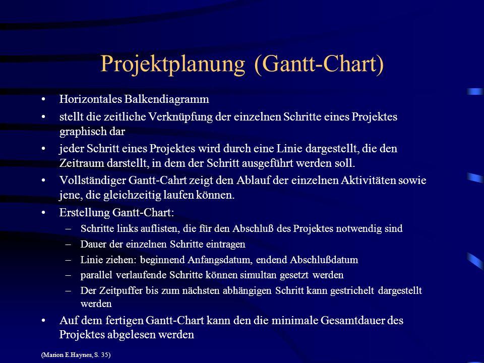 Projektplanung (Gantt-Chart) Horizontales Balkendiagramm stellt die zeitliche Verknüpfung der einzelnen Schritte eines Projektes graphisch dar jeder S