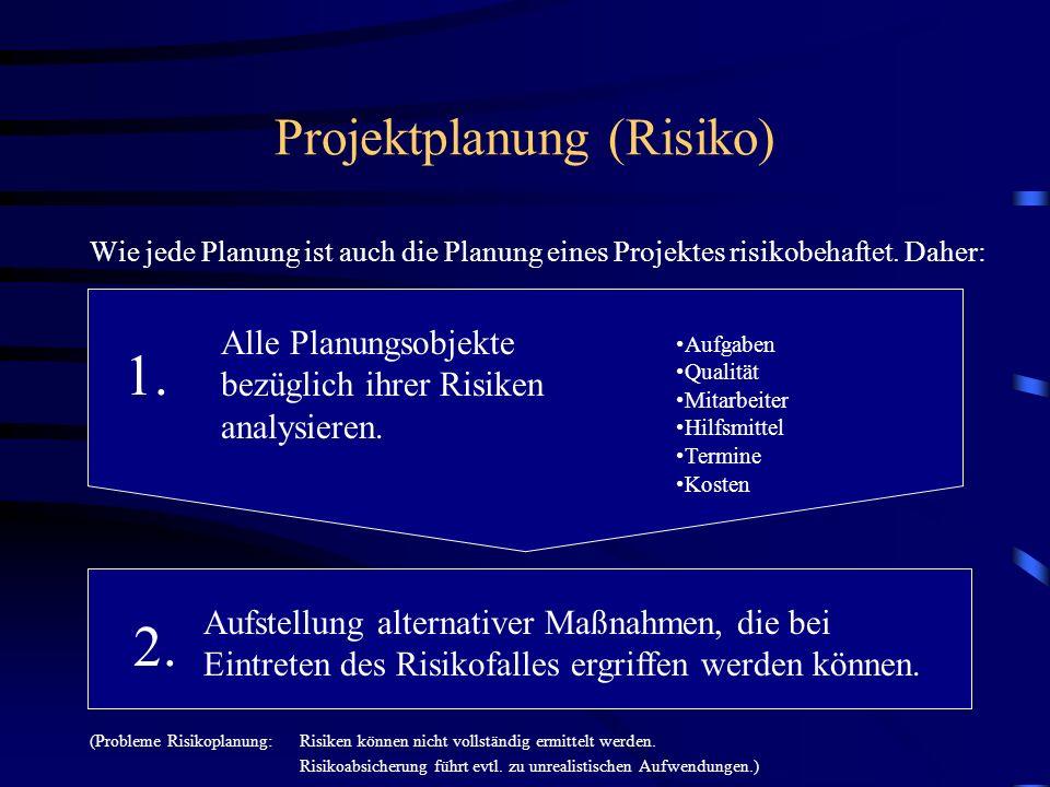 Projektplanung (Risiko) Wie jede Planung ist auch die Planung eines Projektes risikobehaftet. Daher: (Probleme Risikoplanung:Risiken können nicht voll