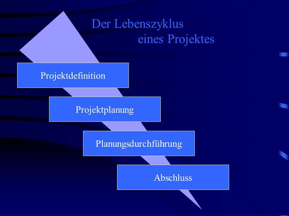 Der Lebenszyklus eines Projektes Projektdefinition Projektplanung Planungsdurchführung Abschluss