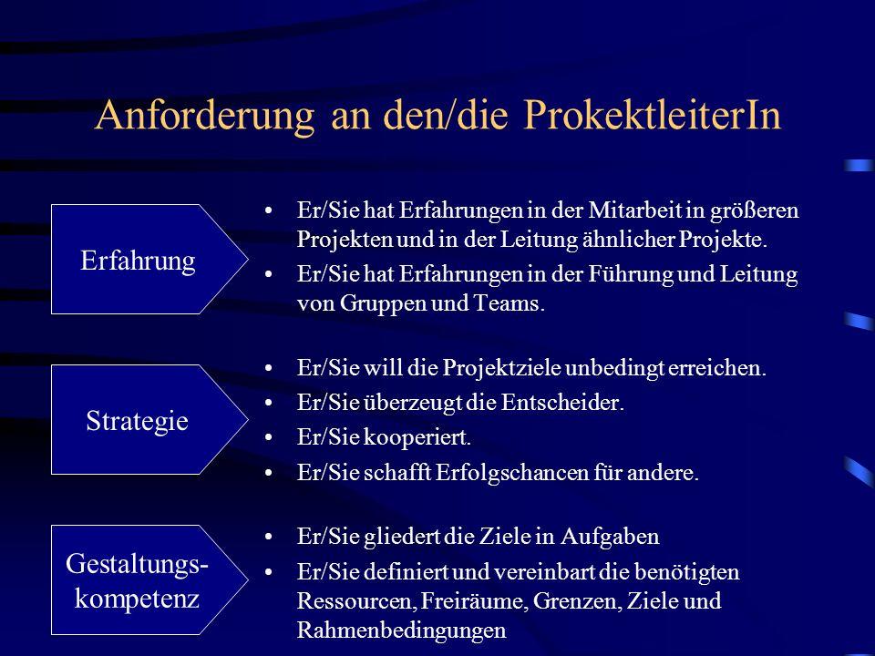 Anforderung an den/die ProkektleiterIn Er/Sie hat Erfahrungen in der Mitarbeit in größeren Projekten und in der Leitung ähnlicher Projekte. Er/Sie hat