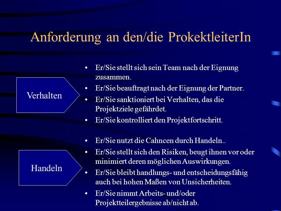 Anforderung an den/die ProkektleiterIn Er/Sie stellt sich sein Team nach der Eignung zusammen. Er/Sie beauftragt nach der Eignung der Partner. Er/Sie