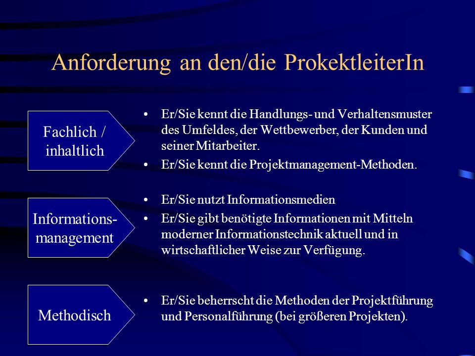 Anforderung an den/die ProkektleiterIn Er/Sie kennt die Handlungs- und Verhaltensmuster des Umfeldes, der Wettbewerber, der Kunden und seiner Mitarbei