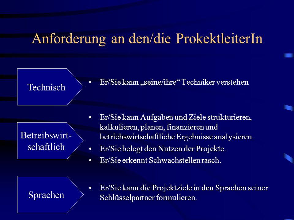 Anforderung an den/die ProkektleiterIn Er/Sie kann seine/ihre Techniker verstehen Er/Sie kann Aufgaben und Ziele strukturieren, kalkulieren, planen, f