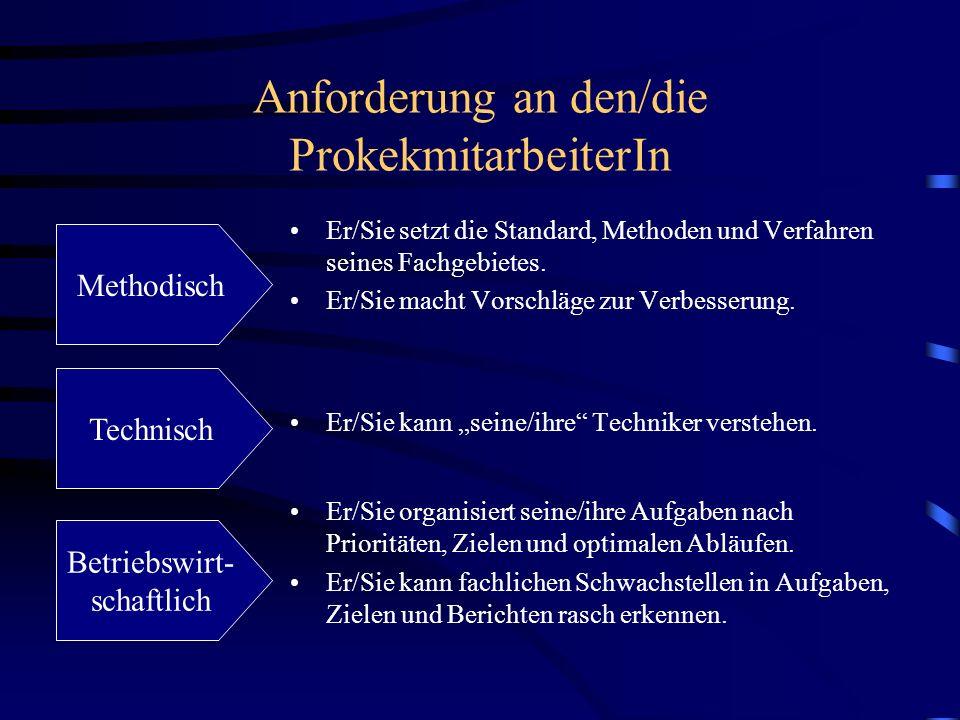 Anforderung an den/die ProkekmitarbeiterIn Er/Sie setzt die Standard, Methoden und Verfahren seines Fachgebietes. Er/Sie macht Vorschläge zur Verbesse