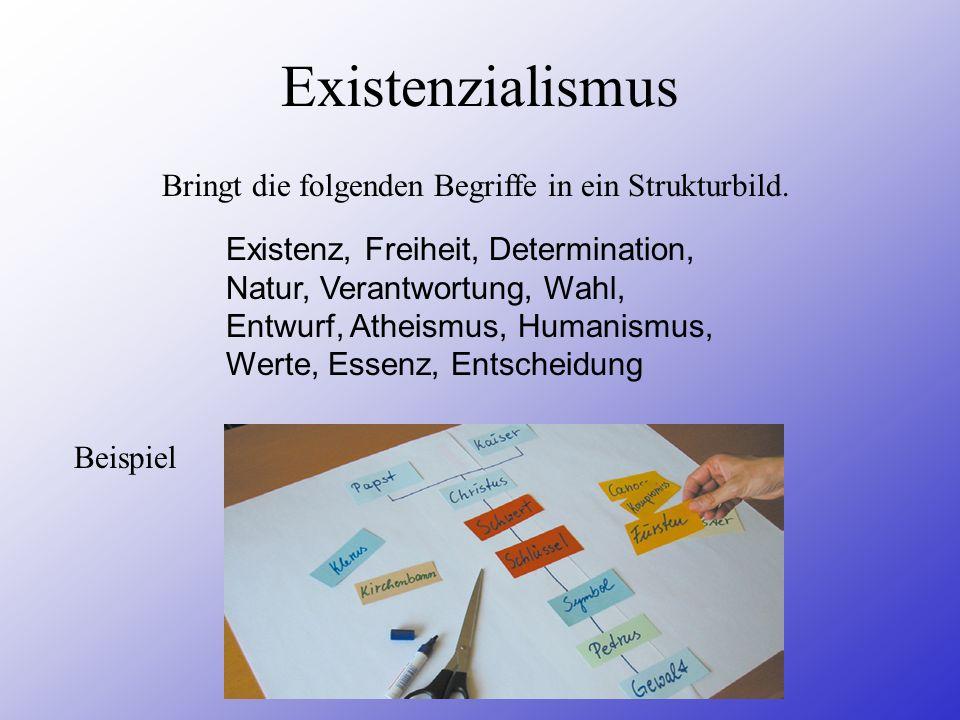 Existenzialismus Bringt die folgenden Begriffe in ein Strukturbild. Existenz, Freiheit, Determination, Natur, Verantwortung, Wahl, Entwurf, Atheismus,