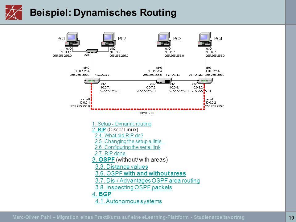 Marc-Oliver Pahl – Migration eines Praktikums auf eine eLearning-Plattform - Studienarbeitsvortrag 10 Beispiel: Dynamisches Routing 1. Setup - Dynamic