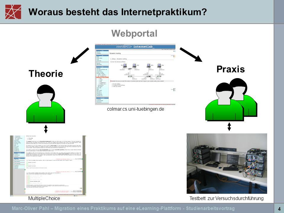 Marc-Oliver Pahl – Migration eines Praktikums auf eine eLearning-Plattform - Studienarbeitsvortrag 4 Woraus besteht das Internetpraktikum? Theorie Pra
