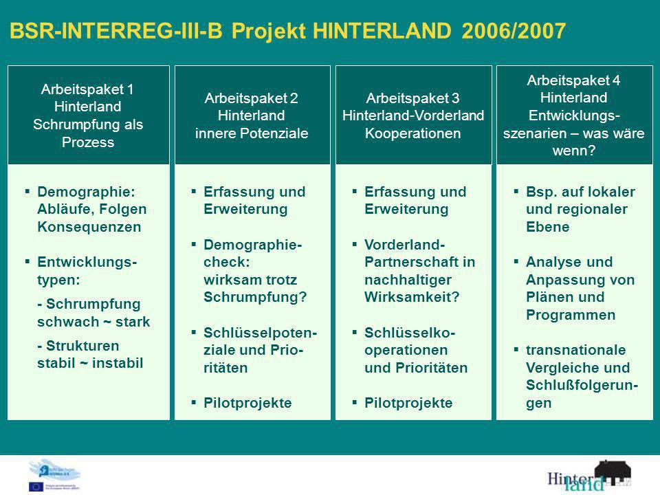 Erfassung und Erweiterung Vorderland- Partnerschaft in nachhaltiger Wirksamkeit? Schlüsselko- operationen und Prioritäten Pilotprojekte Erfassung und