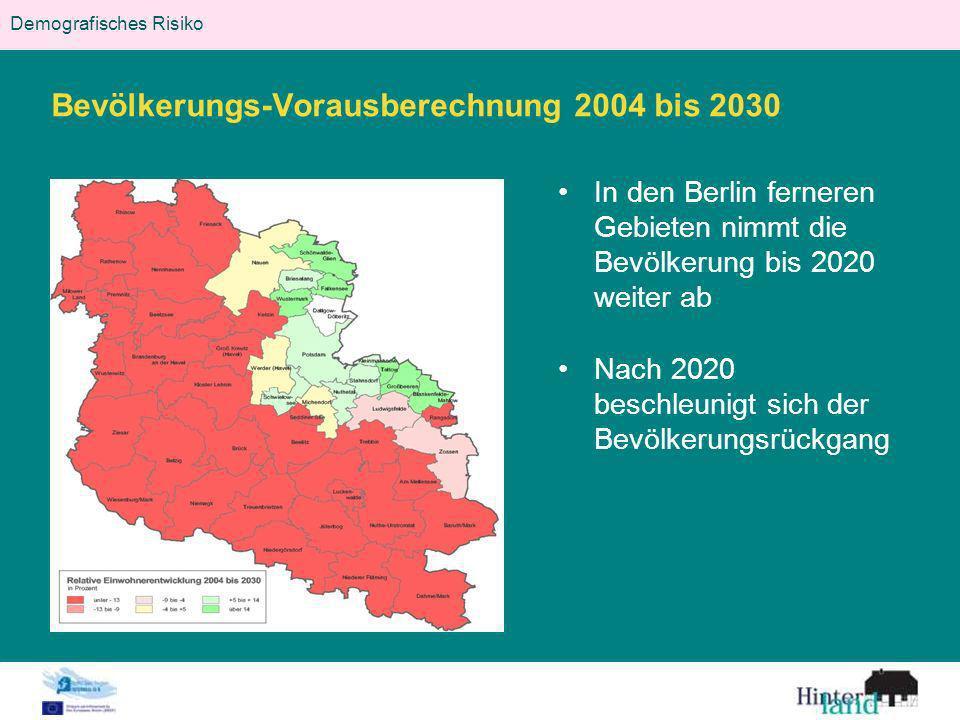 Bevölkerungs-Vorausberechnung 2004 bis 2030 In den Berlin ferneren Gebieten nimmt die Bevölkerung bis 2020 weiter ab Demografisches Risiko Nach 2020 b