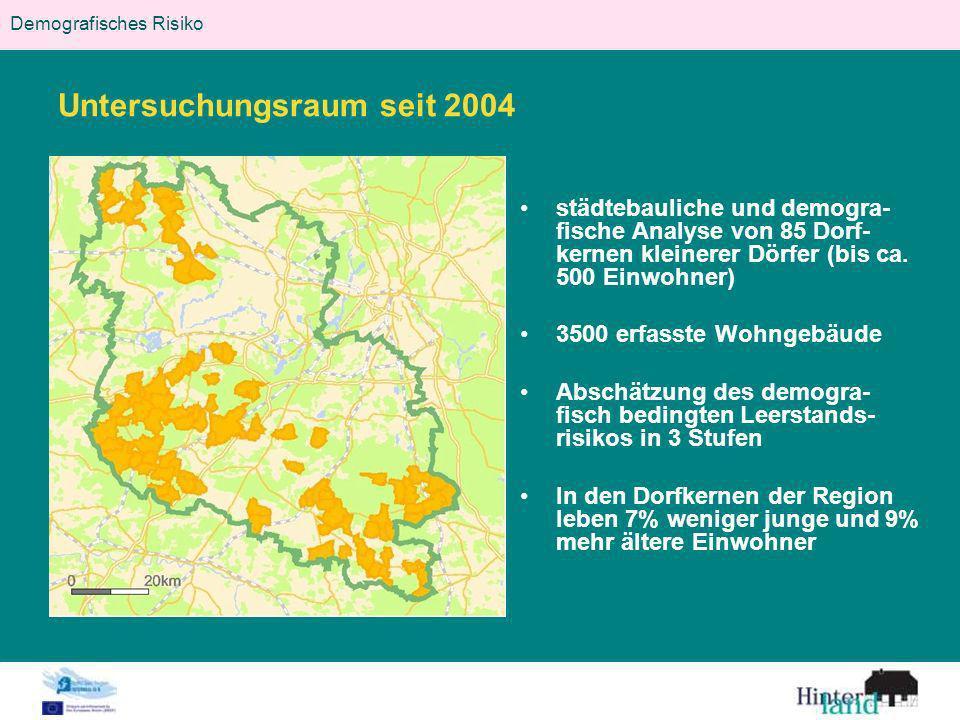 Untersuchungsraum seit 2004 städtebauliche und demogra- fische Analyse von 85 Dorf- kernen kleinerer Dörfer (bis ca. 500 Einwohner) 3500 erfasste Wohn