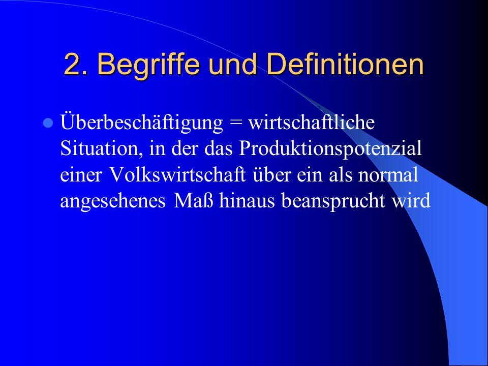 2. Begriffe und Definitionen Überbeschäftigung = wirtschaftliche Situation, in der das Produktionspotenzial einer Volkswirtschaft über ein als normal