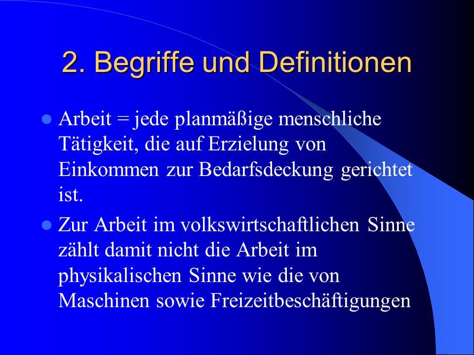 2. Begriffe und Definitionen Arbeit = jede planmäßige menschliche Tätigkeit, die auf Erzielung von Einkommen zur Bedarfsdeckung gerichtet ist. Zur Arb