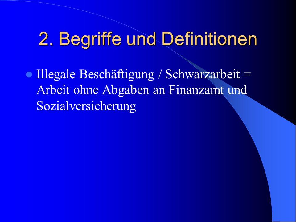 2. Begriffe und Definitionen Illegale Beschäftigung / Schwarzarbeit = Arbeit ohne Abgaben an Finanzamt und Sozialversicherung