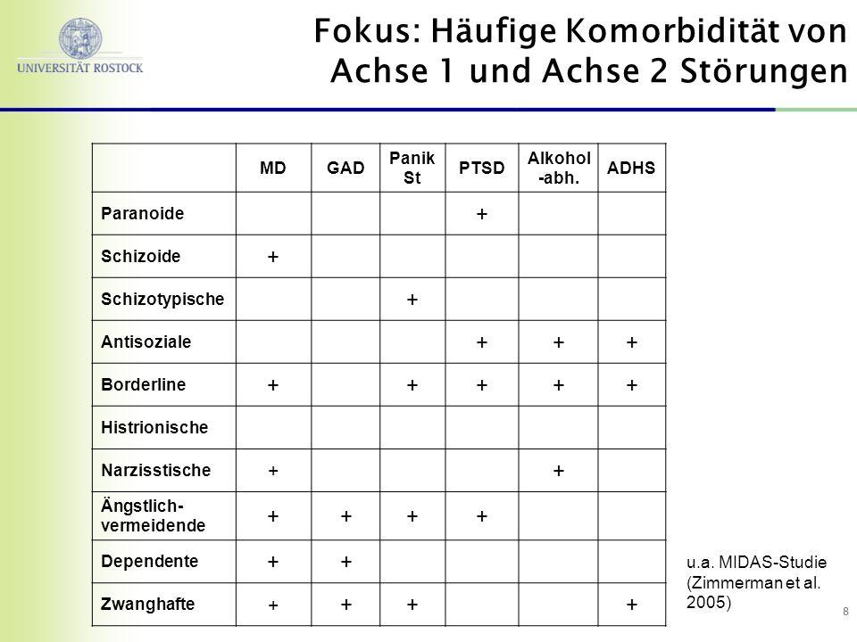 88 MDGAD Panik St PTSD Alkohol -abh. ADHS Paranoide + Schizoide + Schizotypische + Antisoziale +++ Borderline +++++ Histrionische Narzisstische + + Än