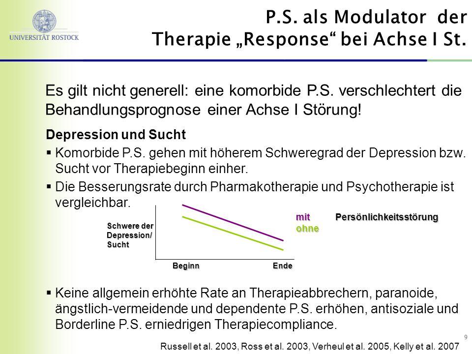 99 Es gilt nicht generell: eine komorbide P.S. verschlechtert die Behandlungsprognose einer Achse I Störung! Depression und Sucht Komorbide P.S. gehen