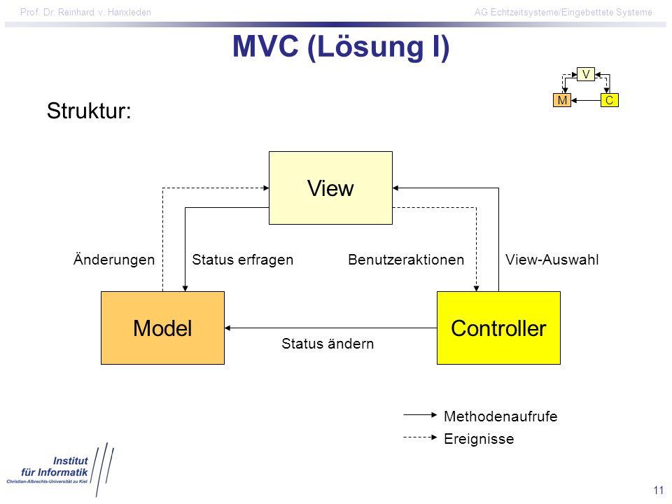 11 Prof. Dr. Reinhard v. Hanxleden AG Echtzeitsysteme/Eingebettete Systeme MVC (Lösung I) Struktur: Methodenaufrufe Ereignisse View ControllerModel Be