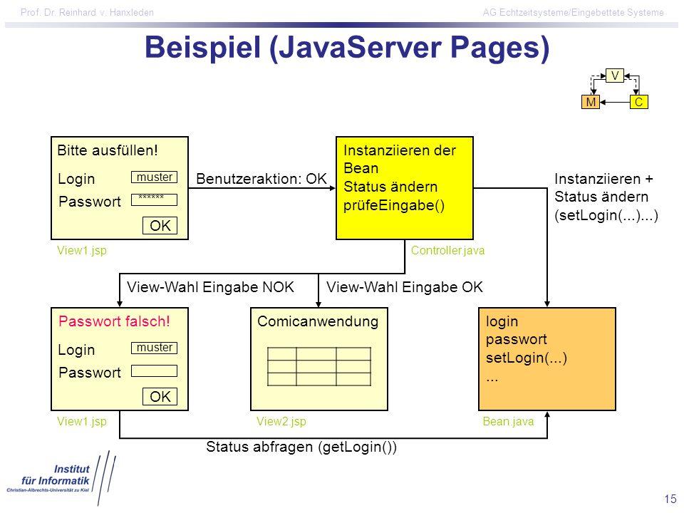 15 Prof. Dr. Reinhard v. Hanxleden AG Echtzeitsysteme/Eingebettete Systeme Beispiel (JavaServer Pages) Benutzeraktion: OKInstanziieren + Status ändern