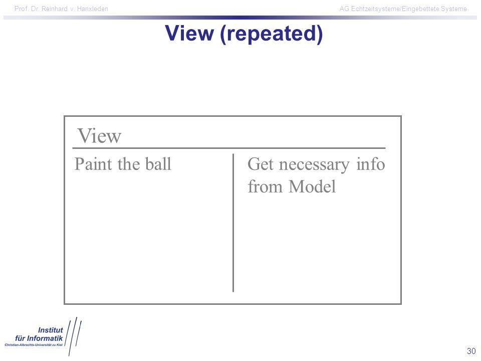30 Prof. Dr. Reinhard v. Hanxleden AG Echtzeitsysteme/Eingebettete Systeme View (repeated) View Paint the ballGet necessary info from Model