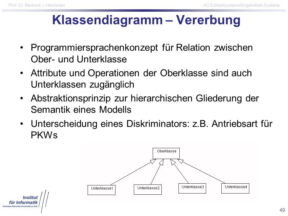 49 Prof. Dr. Reinhard v. Hanxleden AG Echtzeitsysteme/Eingebettete Systeme Klassendiagramm – Vererbung Programmiersprachenkonzept für Relation zwische
