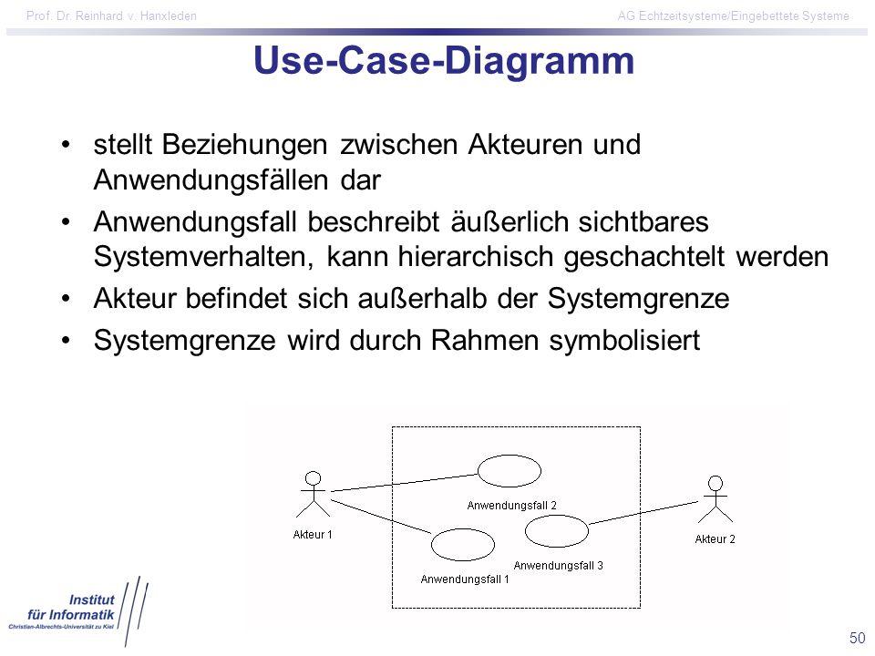 50 Prof. Dr. Reinhard v. Hanxleden AG Echtzeitsysteme/Eingebettete Systeme Use-Case-Diagramm stellt Beziehungen zwischen Akteuren und Anwendungsfällen