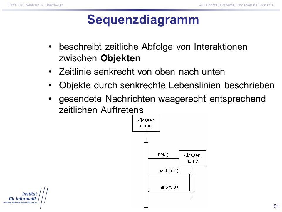 51 Prof. Dr. Reinhard v. Hanxleden AG Echtzeitsysteme/Eingebettete Systeme Sequenzdiagramm beschreibt zeitliche Abfolge von Interaktionen zwischen Obj