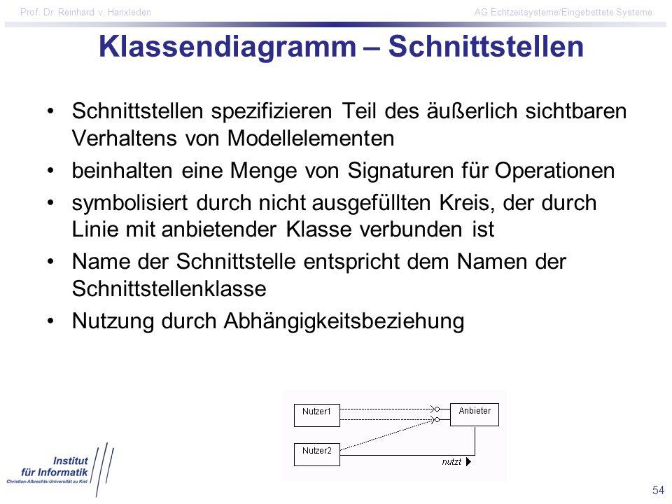 54 Prof. Dr. Reinhard v. Hanxleden AG Echtzeitsysteme/Eingebettete Systeme Klassendiagramm – Schnittstellen Schnittstellen spezifizieren Teil des äuße