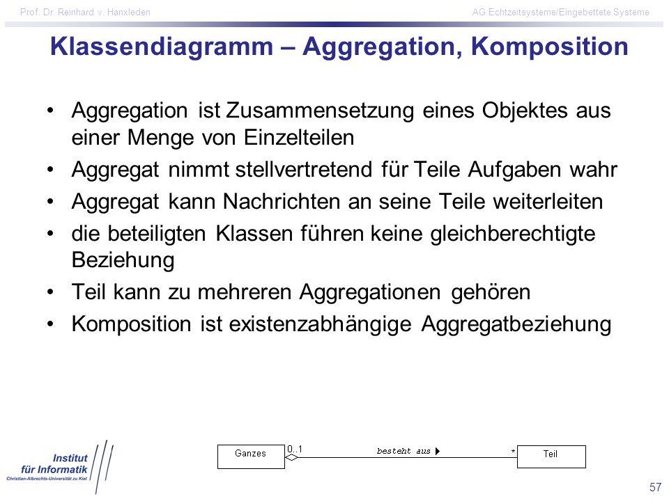57 Prof. Dr. Reinhard v. Hanxleden AG Echtzeitsysteme/Eingebettete Systeme Klassendiagramm – Aggregation, Komposition Aggregation ist Zusammensetzung