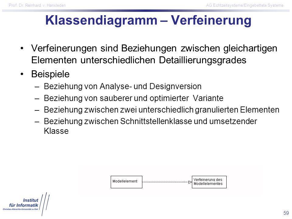 59 Prof. Dr. Reinhard v. Hanxleden AG Echtzeitsysteme/Eingebettete Systeme Klassendiagramm – Verfeinerung Verfeinerungen sind Beziehungen zwischen gle