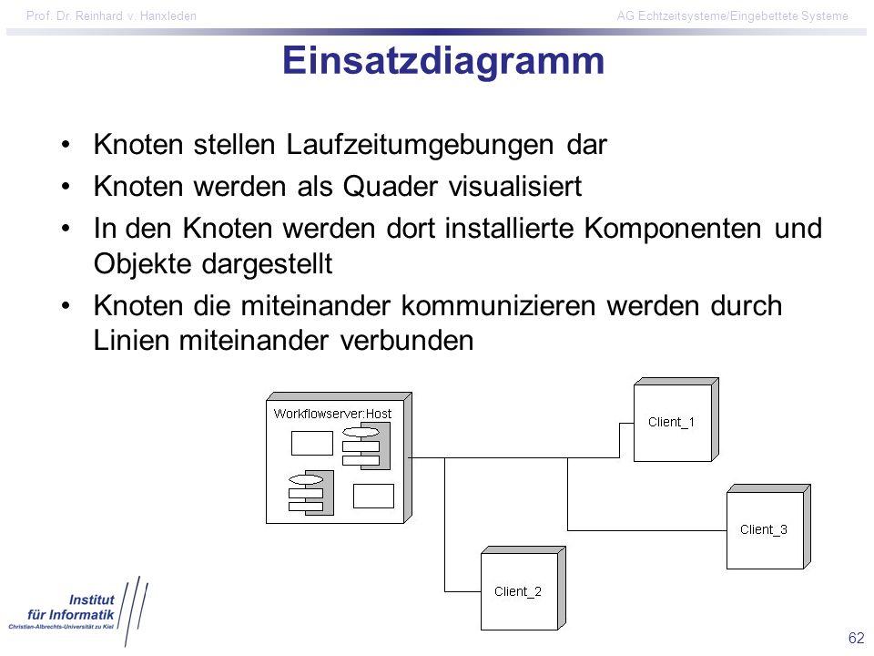 62 Prof. Dr. Reinhard v. Hanxleden AG Echtzeitsysteme/Eingebettete Systeme Einsatzdiagramm Knoten stellen Laufzeitumgebungen dar Knoten werden als Qua