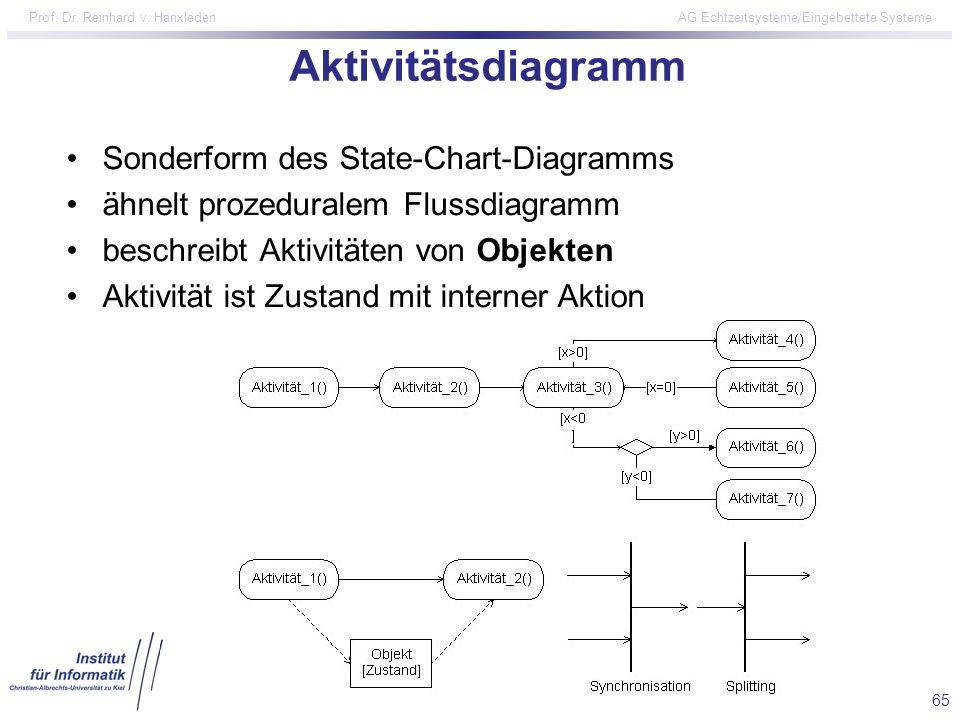 65 Prof. Dr. Reinhard v. Hanxleden AG Echtzeitsysteme/Eingebettete Systeme Aktivitätsdiagramm Sonderform des State-Chart-Diagramms ähnelt prozeduralem