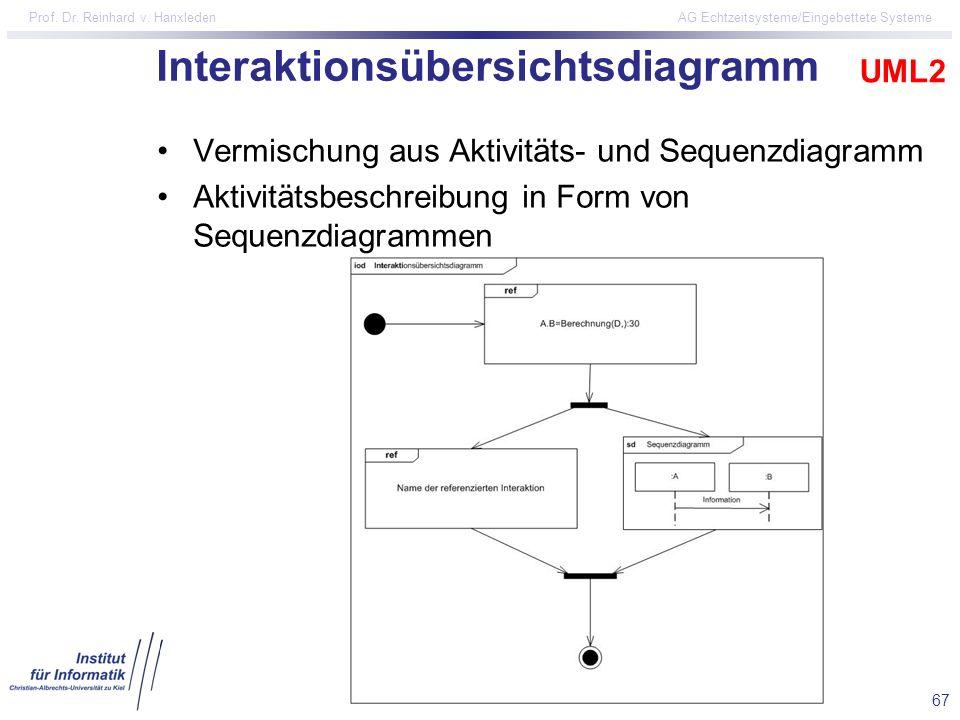 67 Prof. Dr. Reinhard v. Hanxleden AG Echtzeitsysteme/Eingebettete Systeme Interaktionsübersichtsdiagramm Vermischung aus Aktivitäts- und Sequenzdiagr