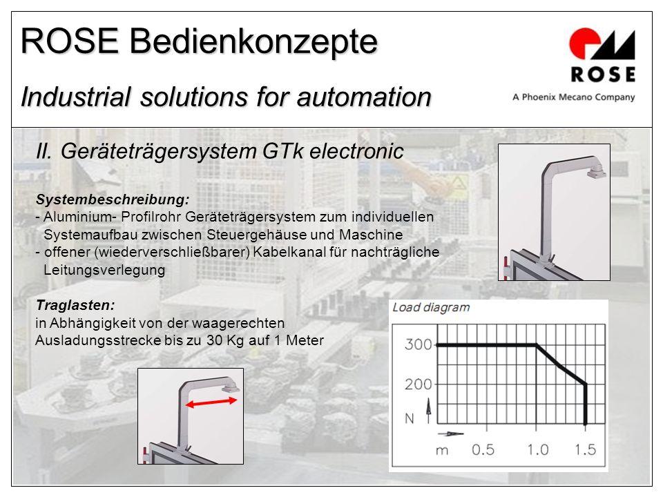 ROSE Bedienkonzepte Industrial solutions for automation II. Geräteträgersystem GTk electronic Systembeschreibung: - Aluminium- Profilrohr Geräteträger