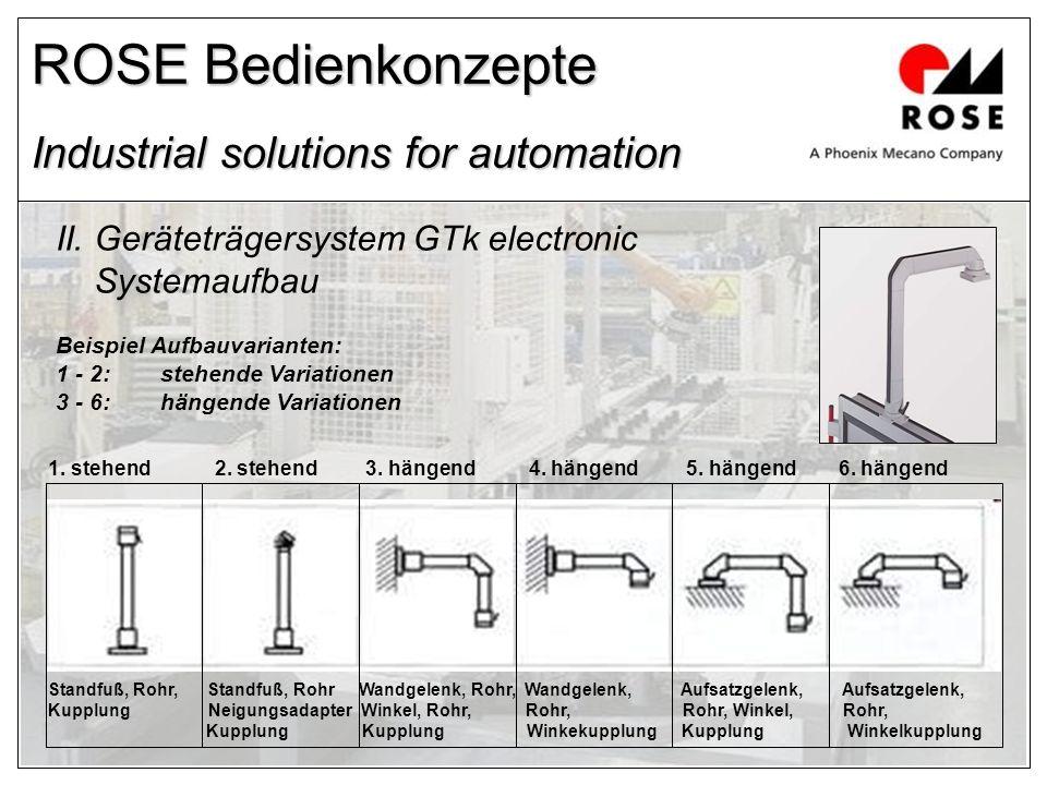 ROSE Bedienkonzepte Industrial solutions for automation II. Geräteträgersystem GTk electronic Systemaufbau Beispiel Aufbauvarianten: 1 - 2: stehende V