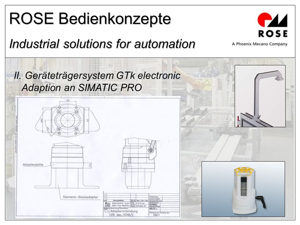 ROSE Bedienkonzepte Industrial solutions for automation II. Geräteträgersystem GTk electronic Adaption an SIMATIC PRO