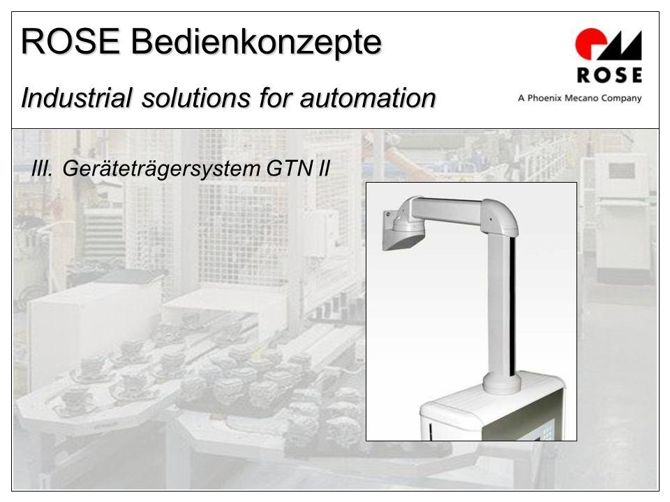 ROSE Bedienkonzepte Industrial solutions for automation III. Geräteträgersystem GTN II