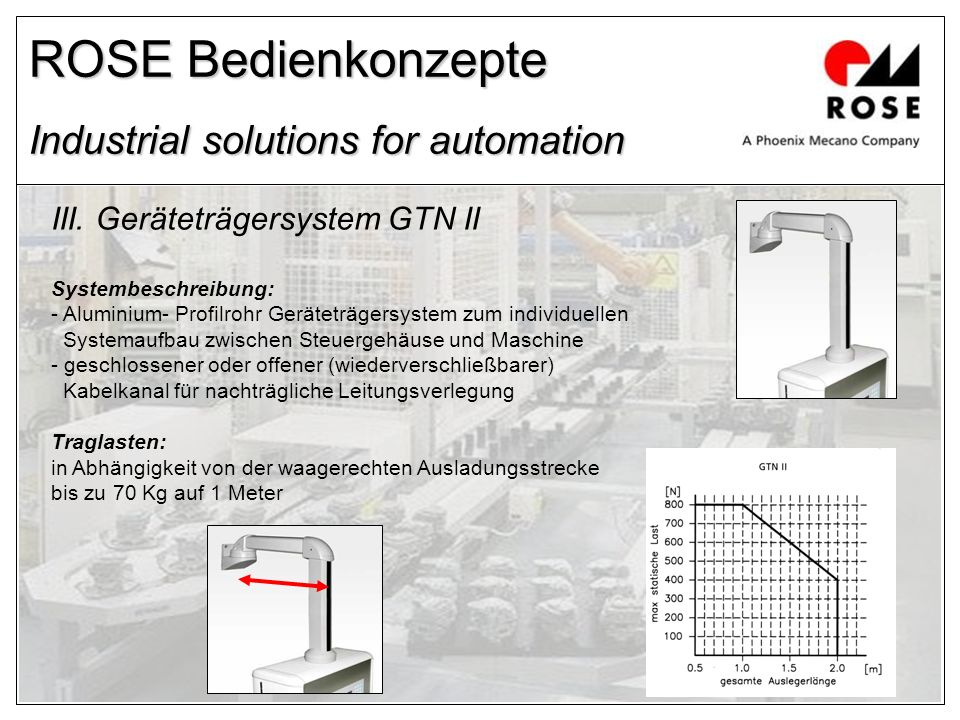 ROSE Bedienkonzepte Industrial solutions for automation III. Geräteträgersystem GTN II Systembeschreibung: - Aluminium- Profilrohr Geräteträgersystem