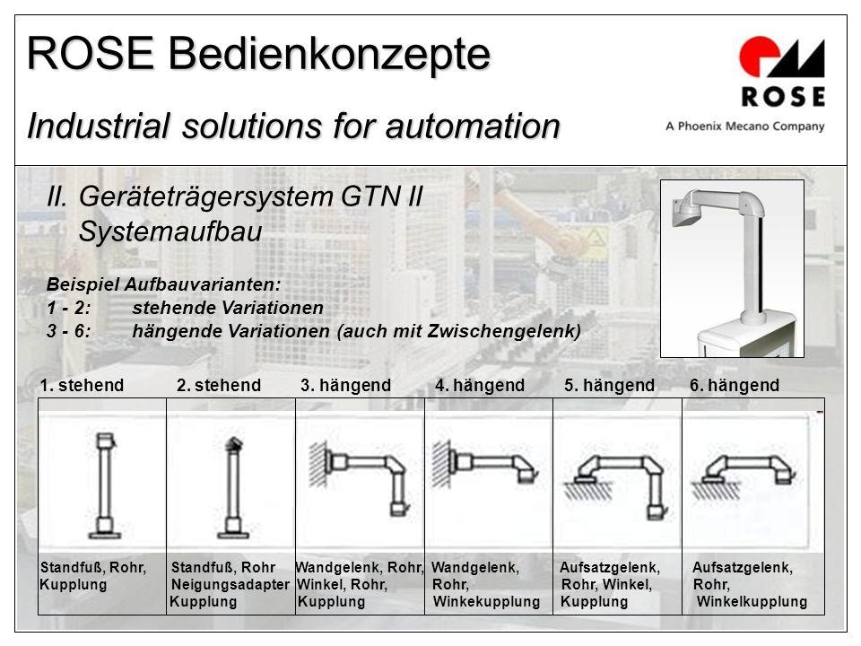 ROSE Bedienkonzepte Industrial solutions for automation II. Geräteträgersystem GTN II Systemaufbau Beispiel Aufbauvarianten: 1 - 2: stehende Variation