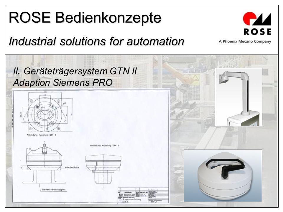 ROSE Bedienkonzepte Industrial solutions for automation II. Geräteträgersystem GTN II Adaption Siemens PRO