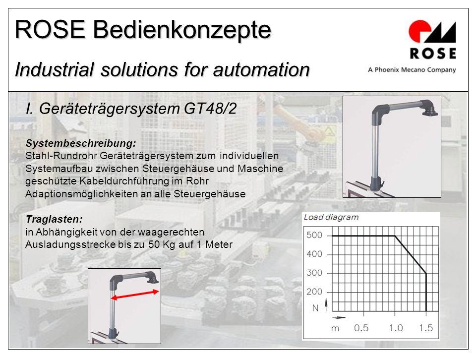 ROSE Bedienkonzepte Industrial solutions for automation I. Geräteträgersystem GT48/2 Systembeschreibung: Stahl-Rundrohr Geräteträgersystem zum individ
