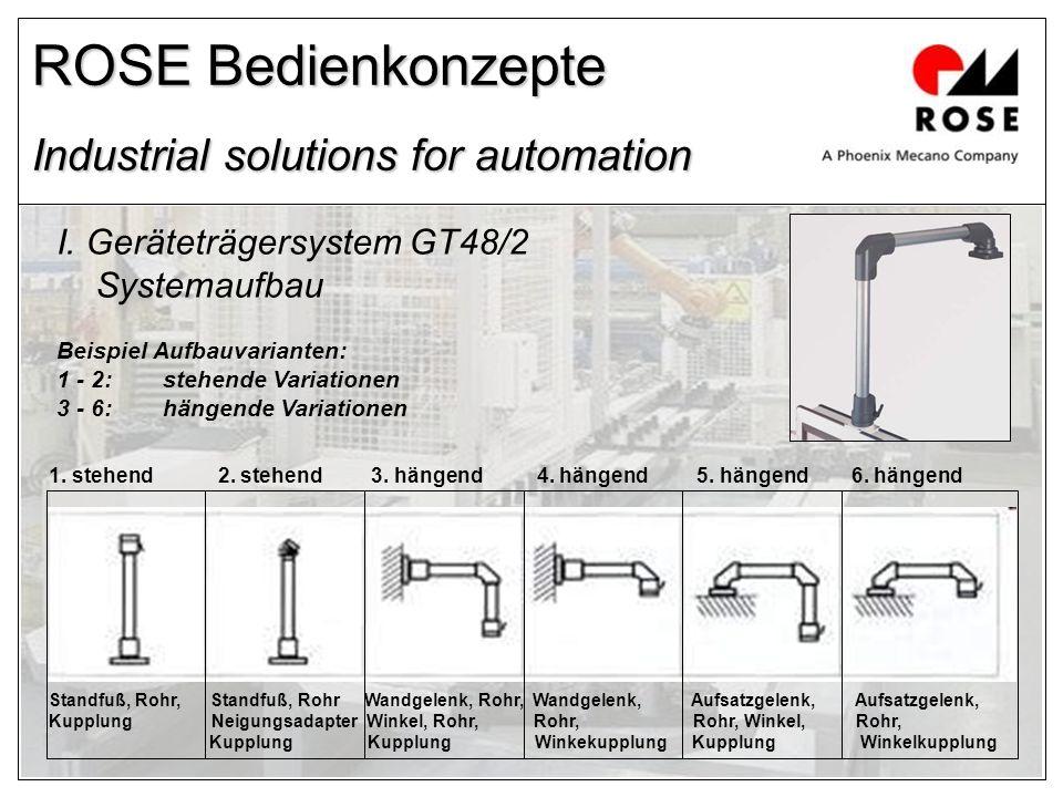 ROSE Bedienkonzepte Industrial solutions for automation I. Geräteträgersystem GT48/2 Systemaufbau Beispiel Aufbauvarianten: 1 - 2: stehende Variatione
