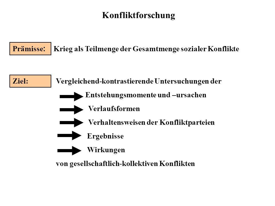 Nachhaltiger Friede Gewaltfreiheit Selbsterhaltung Innere/Äussere Legitimation Konstruktive Konflikttransformation politische Demokratisierung Wirtschaftl.