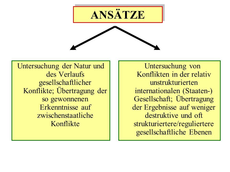 ANSÄTZE Untersuchung der Natur und des Verlaufs gesellschaftlicher Konflikte; Übertragung der so gewonnenen Erkenntnisse auf zwischenstaatliche Konfli
