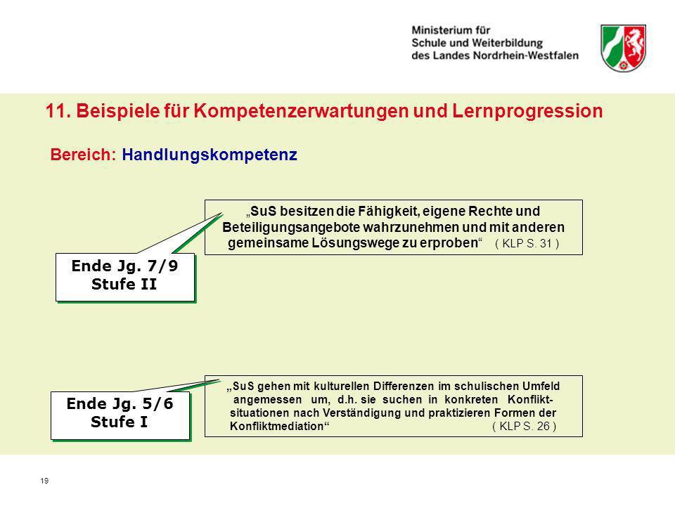 19 11. Beispiele für Kompetenzerwartungen und Lernprogression Bereich: Handlungskompetenz SuS besitzen die Fähigkeit, eigene Rechte und Beteiligungsan