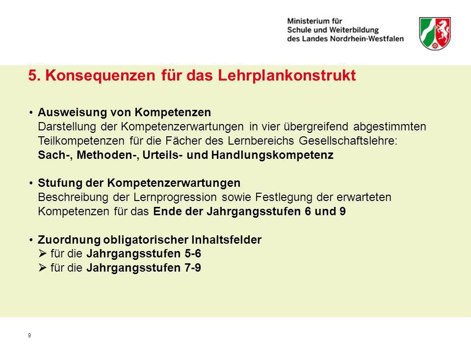 9 5. Konsequenzen für das Lehrplankonstrukt Ausweisung von Kompetenzen Darstellung der Kompetenzerwartungen in vier übergreifend abgestimmten Teilkomp