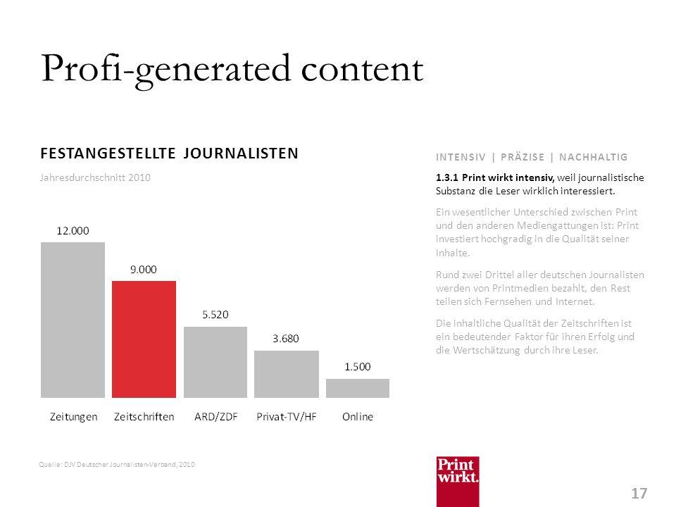 17 INTENSIV | PRÄZISE | NACHHALTIG Profi-generated content FESTANGESTELLTE JOURNALISTEN Ein wesentlicher Unterschied zwischen Print und den anderen Mediengattungen ist: Print investiert hochgradig in die Qualität seiner Inhalte.