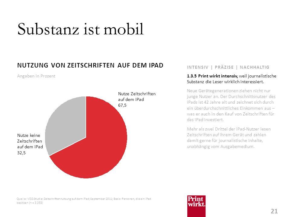 21 INTENSIV | PRÄZISE | NACHHALTIG Substanz ist mobil NUTZUNG VON ZEITSCHRIFTEN AUF DEM IPAD Neue Gerätegenerationen ziehen nicht nur junge Nutzer an.