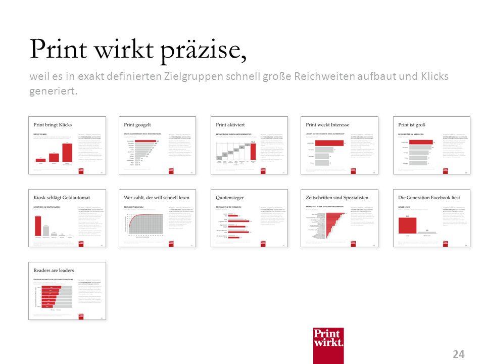 24 Print wirkt präzise, weil es in exakt definierten Zielgruppen schnell große Reichweiten aufbaut und Klicks generiert.