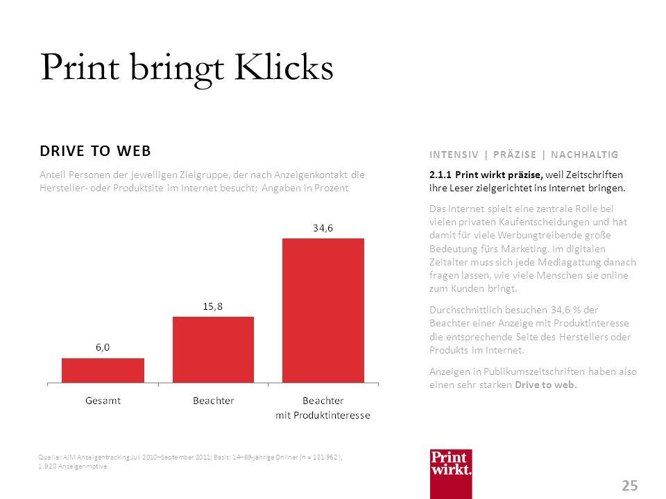 25 INTENSIV | PRÄZISE | NACHHALTIG Print bringt Klicks DRIVE TO WEB Das Internet spielt eine zentrale Rolle bei vielen privaten Kaufentscheidungen und hat damit für viele Werbungtreibende große Bedeutung fürs Marketing.