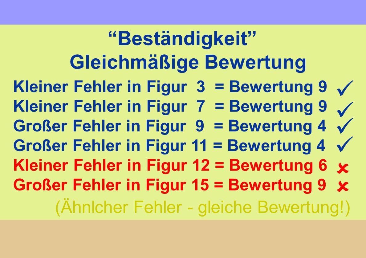 Beständigkeit Gleichmäßige Bewertung Kleiner Fehler in Figur 3 = Bewertung 9 Kleiner Fehler in Figur 7 = Bewertung 9 Großer Fehler in Figur 9 = Bewert
