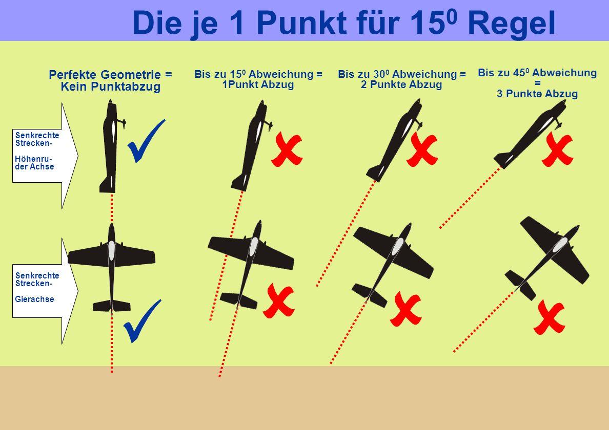 Die je 1 Punkt für 15 0 Regel Bis zu 15 0 Abweichung = 1Punkt Abzug Bis zu 30 0 Abweichung = 2 Punkte Abzug Bis zu 45 0 Abweichung = 3 Punkte Abzug Pe